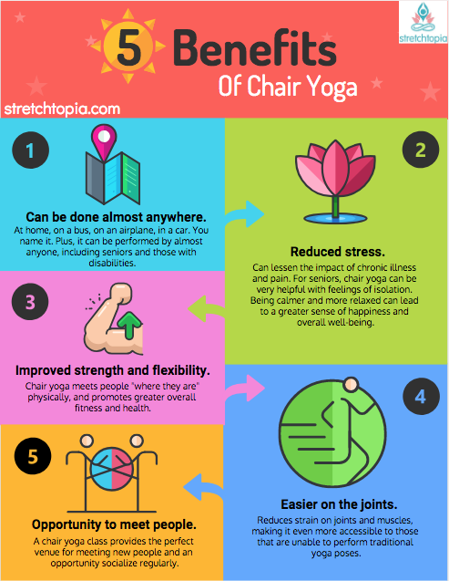 It is an image of Chair Yoga for Seniors Printable intended for poses